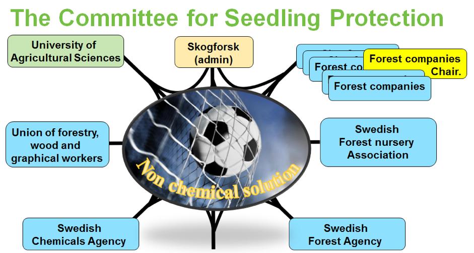 seeding-protection