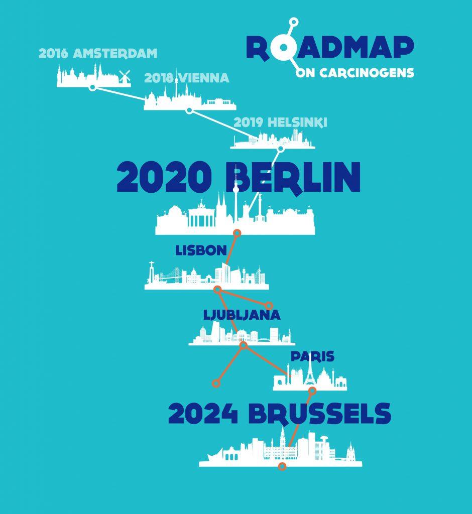Roadmap on carcinogens - from Berlin to Brussels